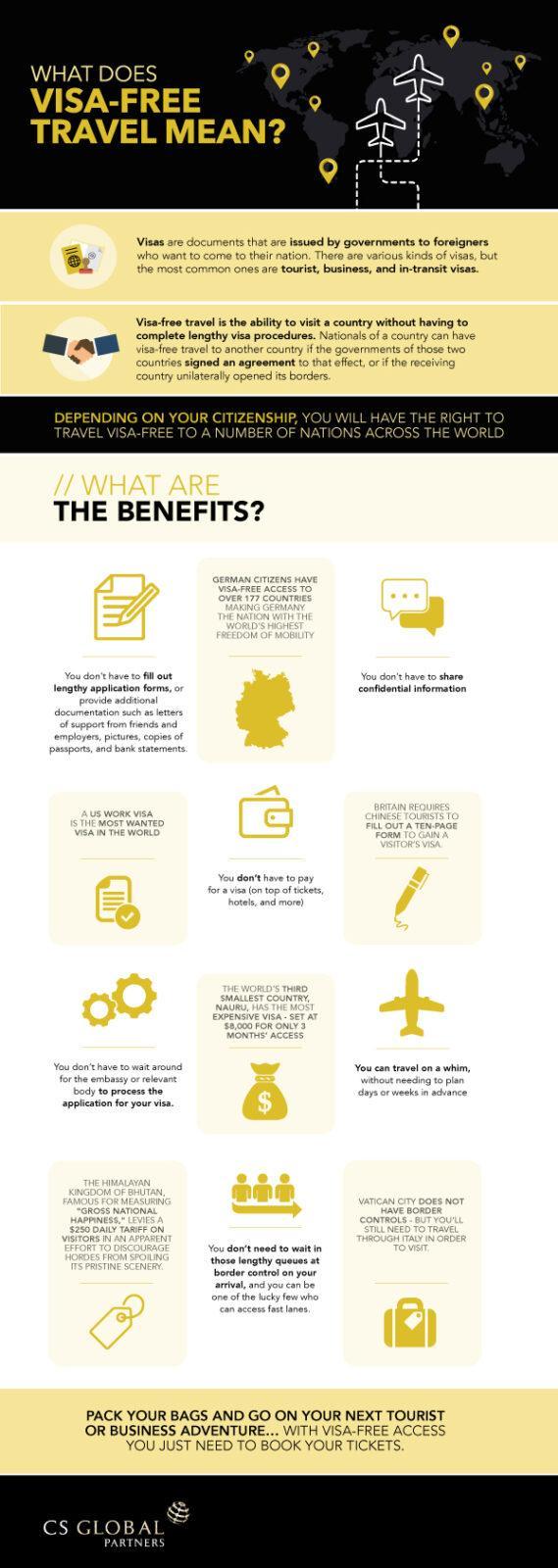 VisaFreeTravel_infographic