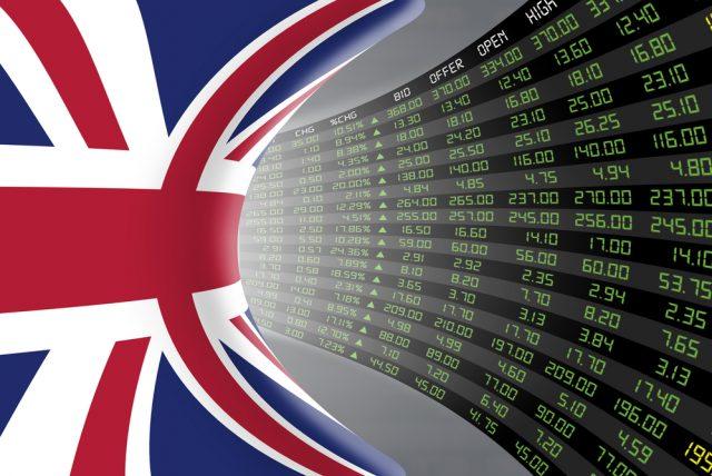 Market Index Performance: Total Returns